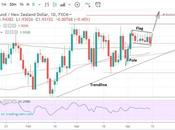 Busy Week Data Announcements Could Turning Point Zealand Dollar Against Sterling