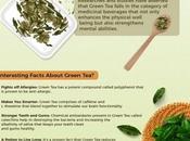 Miraculous Benefits Green