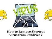 Best Ways Remove Shortcut Virus From Pendrive (2019)