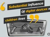 Substantial Influences Digital Devices Have Children Lives?
