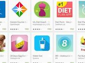 Best Android Diet Apps Stay Healthy 2019