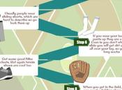 Infographic: Dress Play Baseball