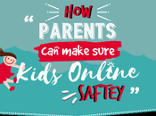 Parents Make Sure Kid's Online Safety Infographic