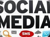 Social Media Marketing Important Business 2019