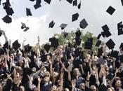 What Will Happen Your Thesis After Graduation. What...
