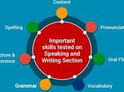 Academic: Speaking Writing