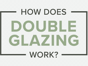 Does Double Glazing Work?