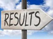 Result 2019: 2019 Available Here