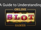 Guide Understanding Online Slots Work