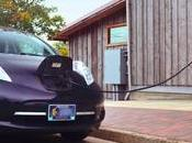 Electric Vehicle Charging Station Plugs Softstar