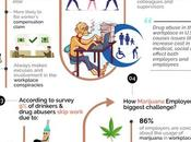Dangers Drug Abuse Workplace Infographic