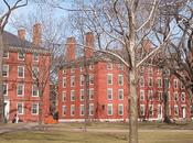 Best Universities World