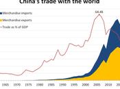 Monday Market Movement Waiting China Then