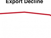 Fallback Thursday China Trade Deal Once Again Doubt