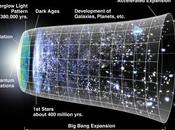 Ways Scientists Justify Bang This Matters