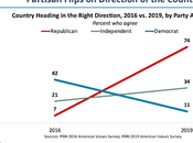 PRRI Survey Shows Out-Of-Step With Most Adults