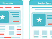 High-Converting Landing Pages Boost Your Magento Store Sales