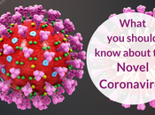 What Need Know About Novel Coronavirus
