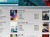 Interesting Sites Like Rainierland Watch Movies, Shows