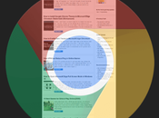 Take Full Page Screenshot Chrome Without Extension