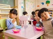 Importance Early Childhood Education