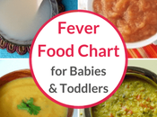 Fever Food Chart Babies Toddlers