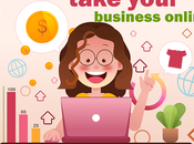 Best Ecommerce Software Grow Your Online Business