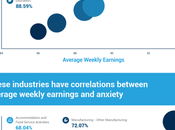 Will Your Higher Earnings Bring Happiness?