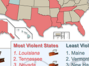 Most Violent States Least