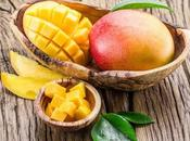 What Should ?Should Mangoes Lose Weight?