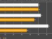 Confidence U.S. Ability Control COVID-19 Dropping