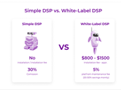White-Label Help With Your Year's Resolution Start Business