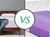 Tuft Needle Purple Mattress Review: Which Should Choose?