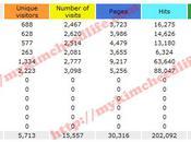 MKL's Crazy Numbers