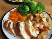 Roast Chicken, with Mini Roasts Sides