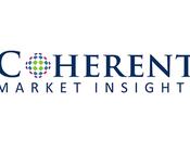 Electrolytic Iron Market Volume Analysis, Size, Share Trends 2020–2027