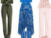 Simple Steps Choosing Patterned Garment Column Colour