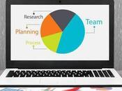 Tips Find Good Business Plan Software