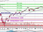 Million Tuesday, 28,000 Tuesday Record Infections, Highs