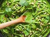 Supplements Ideal Vegan Lifestyles