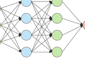 Collection Articles Learning Basic Neural...