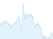 Dollar Weakens Tuesday Deadline Keeps Stimulus Talks Alive