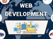Development Industry Modern World