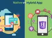 Native Apps Hybrid What's Difference?