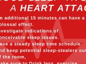 Sleeping Heart: They Correlate?