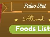 Paleo Diet Allowed Foods List