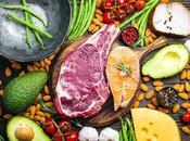 Best Foods Highest Calories