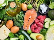 Only Complete Keto Diet Food List You'll Ever Need