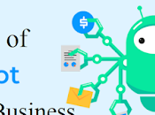 Benefits Chatbots Your Business