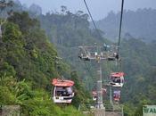 Malaysia Budget: Seeing Resorts World Genting Less